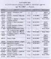 програма тд Аида 2013